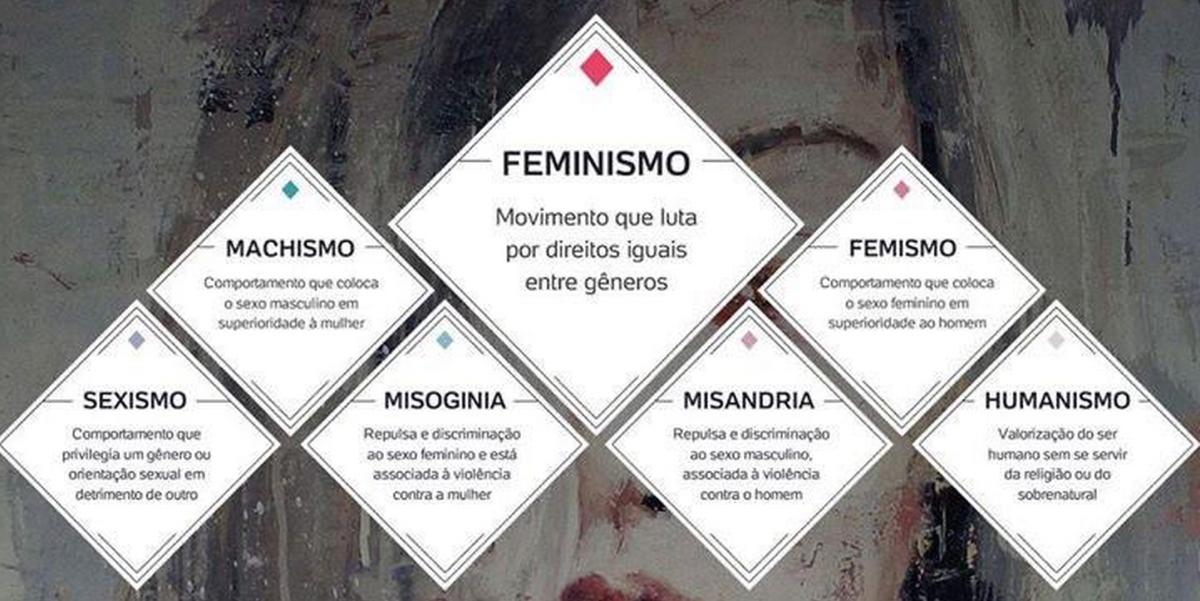 Resultado de imagem para feminismo pinterest