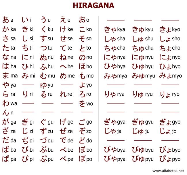 Lugares para aprender em japonês em Natal