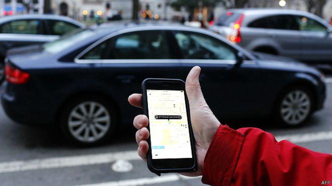 [INFOGRÁFICO] Explicando o que é o Uber