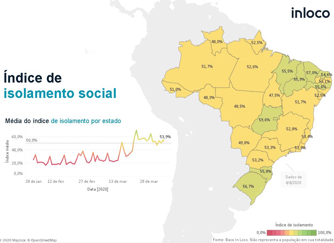 Quais são os estados que estão mais praticando o isolamento social?